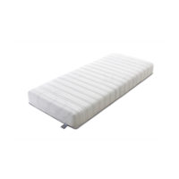 Auping-matras-categorie