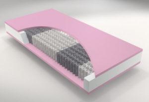 pocketvering-matras-velda-p300-doorsnede-600x415