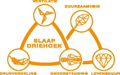 GLX_triangle_NL_ORANGE